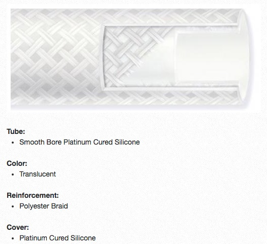 Polyester Braid Platinum Cured Silicone Tubing SPS Canada